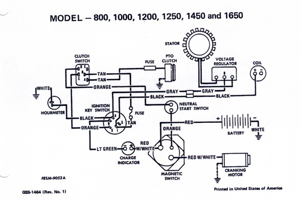 [DIAGRAM_0HG]  Cub Cadet 682 Wiring Diagram - Pump Motor Wiring Diagram for Wiring Diagram  Schematics | Cub Cadet Gt 2042 Tractor Wiring Diagram |  | Wiring Diagram Schematics